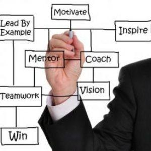 scuola di coaching per dirigenti e manager
